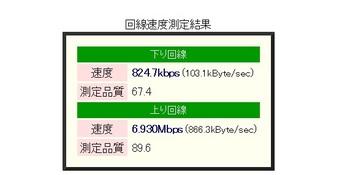 20170527,1550速度.jpg