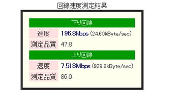 201706012050速度.png