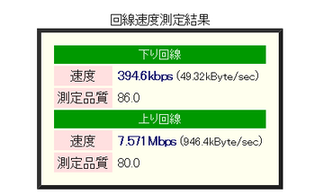 201706032058速度測定.png