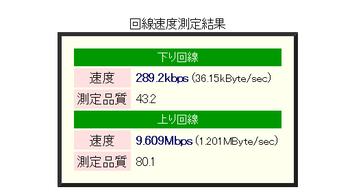 20170611.2100速度.png